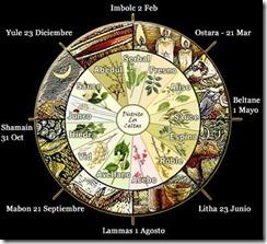 Astrología-Celta