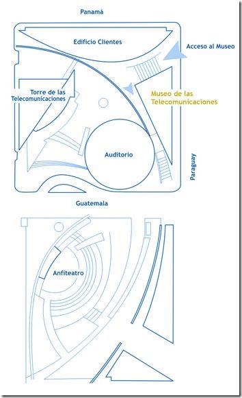 Mapa Complejo Torre (Museo de las Telecomunicaciones)