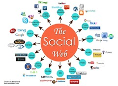 Social-Web-Mirna-Bard