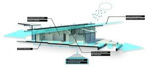 arquitectura-sostenible-bioclimatica