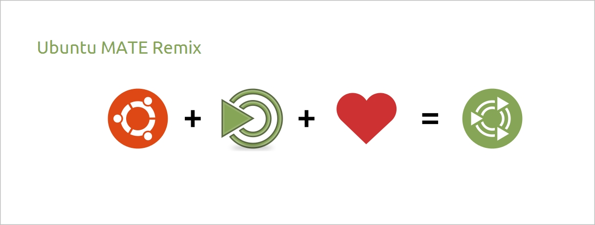 Ubuntu MATE Remix