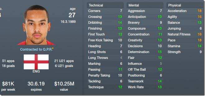 Theo Walcott in Football Manager 2012