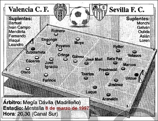 19970308_Alineación_Sevilla