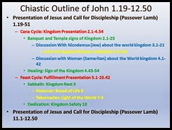 Chiastic Structure of John 1-12