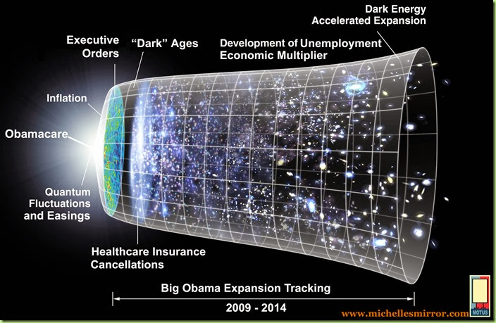 obamacare black hole copy