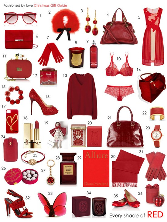 christmas gift guide red
