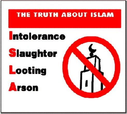 Truth about Islam
