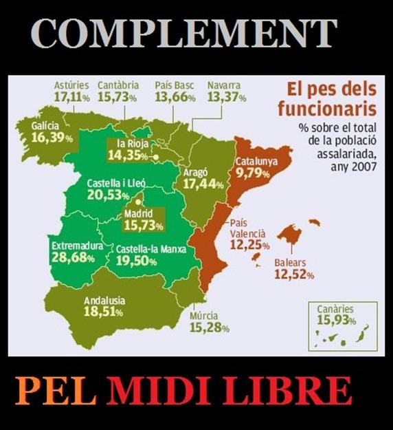 complement pel Midi Libre