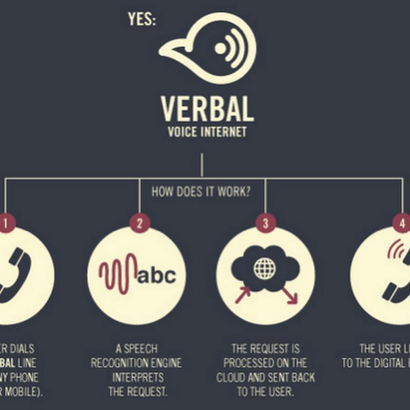 Verbal: Internet por Voz, para todos.