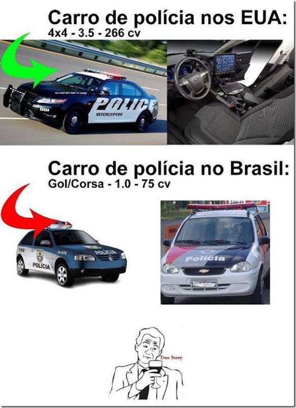 Carros da policia nos EUA e no Brasil