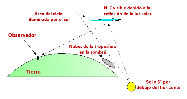grafic_1