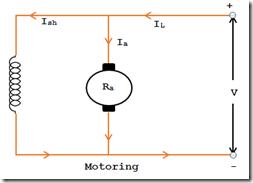 Electric braking dynamic braking of dc motor my for Electric motor dynamic braking