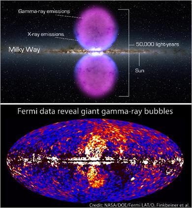 dibujo20101110_fermi_lat_data_reveal_giant_gamma_ray_bubbles_composition1