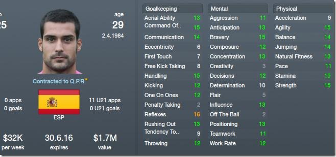 Miguel Angel Moya in Football Manager 2012