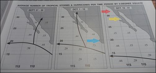 mexico hurricanes