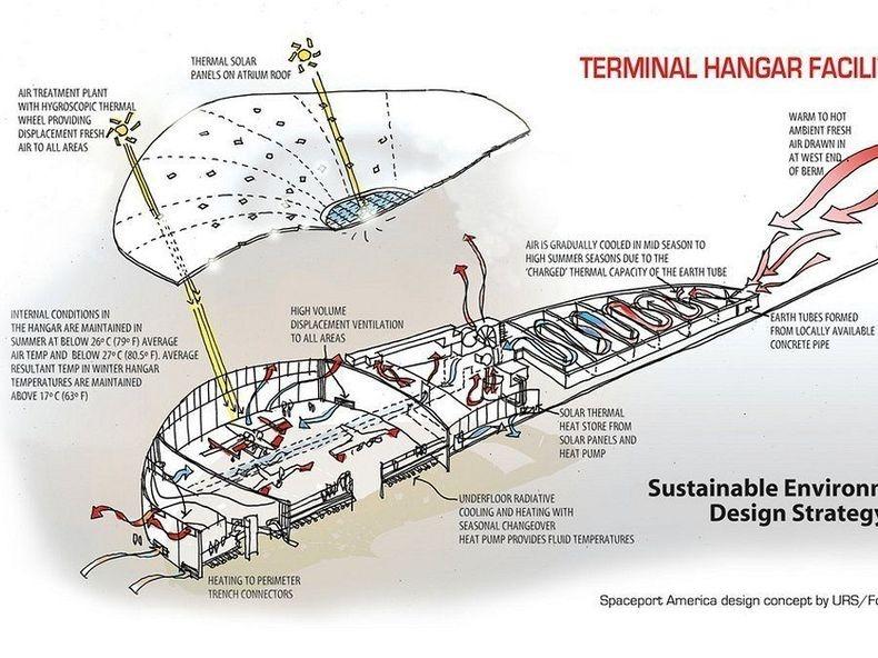 spaceport-america-3