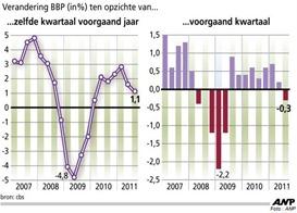 NL Economie