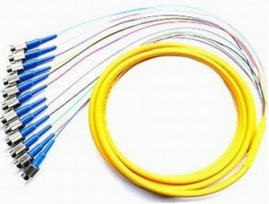 http://www.vembazax.com/wp-content/uploads/2011/03/tight-buffered-cable-300x228.jpg
