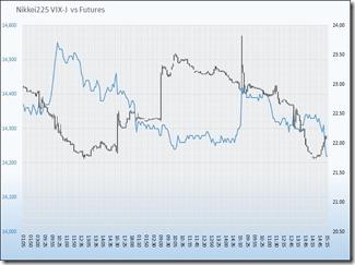 04-29-14-Chart-2