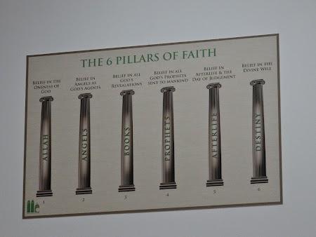 11. Cei 6 stalpi ai credintei islamice.JPG