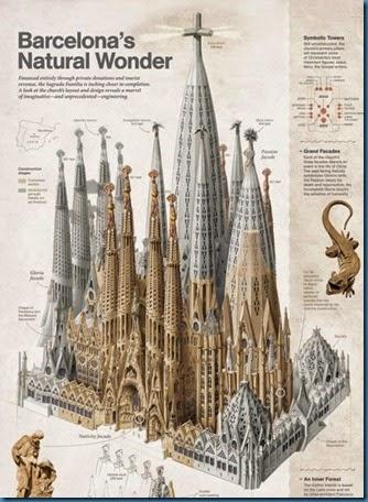 Sagrada-Familia-1882-2026