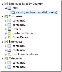 The EmployeeSalesByCountry controller has been instantiated as a view on the page.