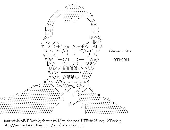 Person,Steven Jobs