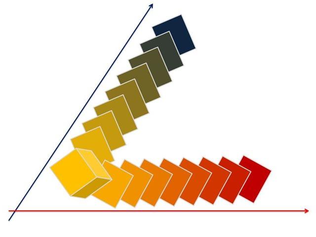scala colore