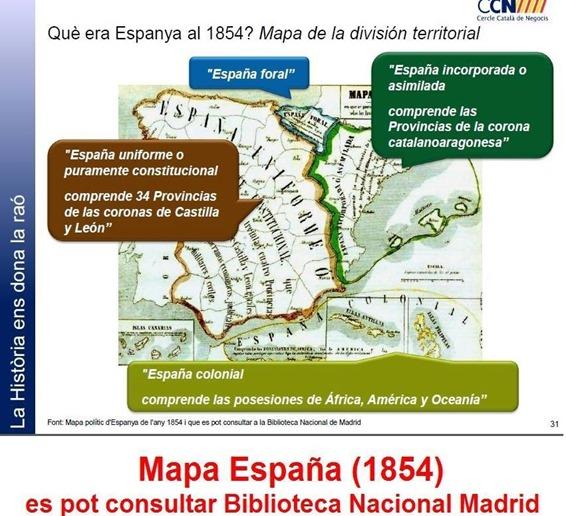 Mapa de resisténcia espanhòla basca e catalana