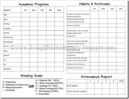 Free homeschool report cards report card4 pronofoot35fo Image collections