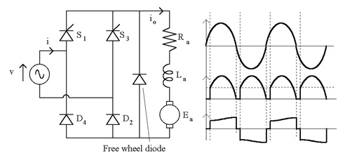 SINGLE-PHASE SEMI-CONVERTER