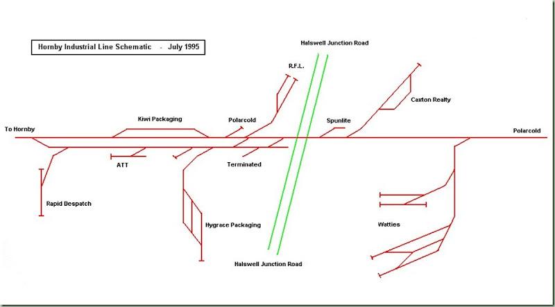 hornby-industrial-line-schematic