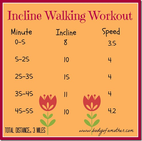 inclinewalking