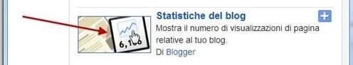 statistiche-blog-widget