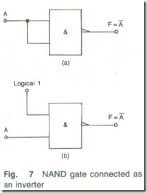 Combinational Digital Circuits5