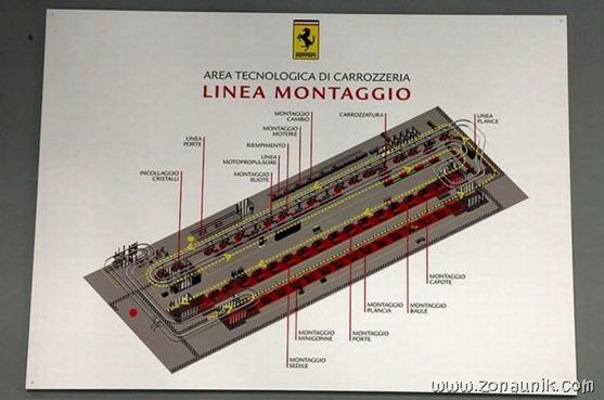 Pabrik Ferrari (9)