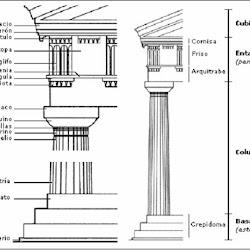 15 - Estructura del orden Dórico