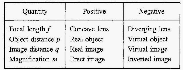Lenses _Page_136_Image_0001