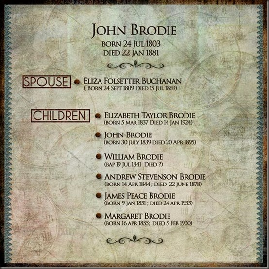 JohnBrodie1803