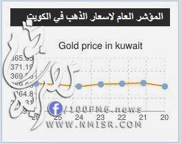 اسعار الذهب الكويت اليوم 26/7/2014 img971d49d279a20f18d