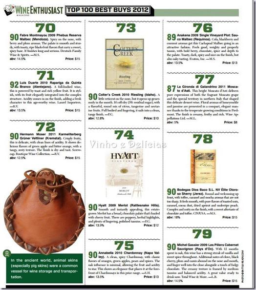 best-value-wines-vinhoedelicias8