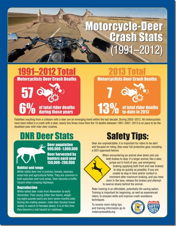 motorcycle-deer crash stats for '91-'12.