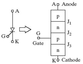 Thyristor/SCR Symbol