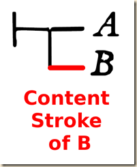 content stroke of B
