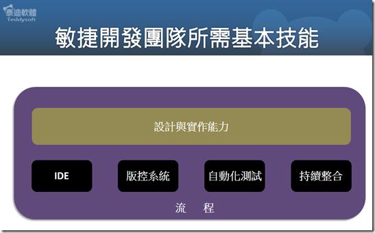 螢幕截圖 2014-04-18 09.28.13