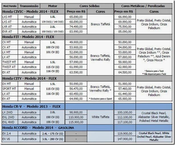 tabela de precos-HAB-2014-IPI