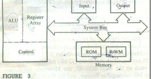 Microprocessor Thumb B D likewise Bus String Multi Drop Fiber Optic Modem Applications Large likewise A Typical Multi Layer Feed Forward Artificial Neural  work Q besides Msi Ms Ver P Ngm L Socket Motherboard With Bp likewise  on puter bus architecture