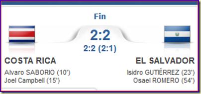 Costa Rica 2-2 El Salvador