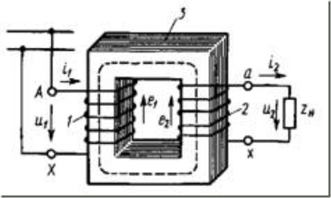 Электромагнитная система
