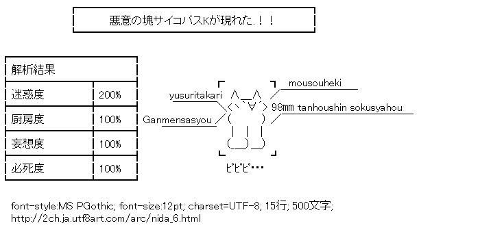ニダー | 2ch AA ...